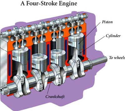 Four Stroke Engine on inline engine diagram